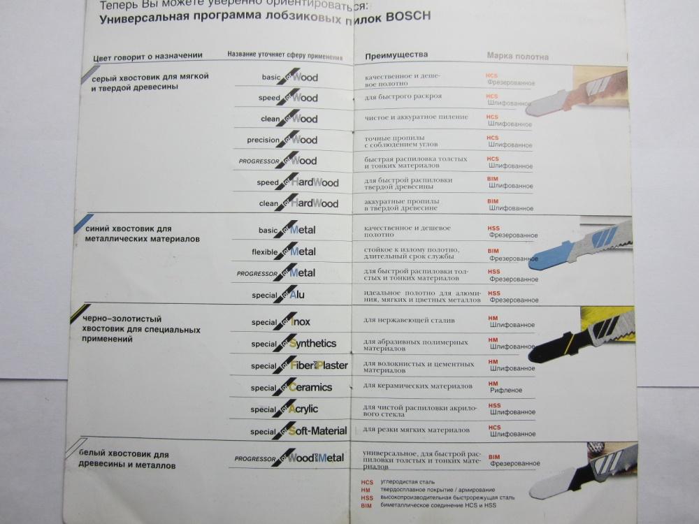 CMT-SHOP - Фрезы концевые